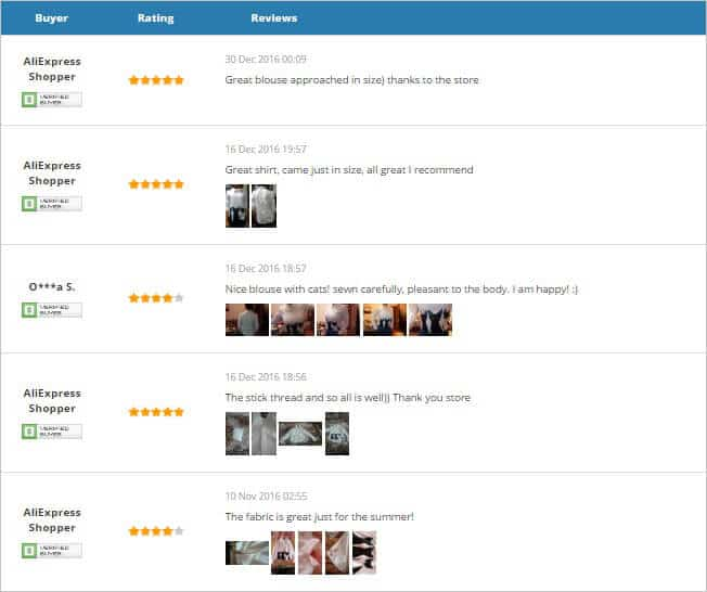 Using Customer Reviews In Your Dropshipping Store