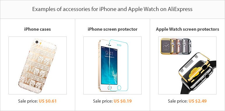 Dropshipping niche ideas: accessories for iPhone and Apple Watch