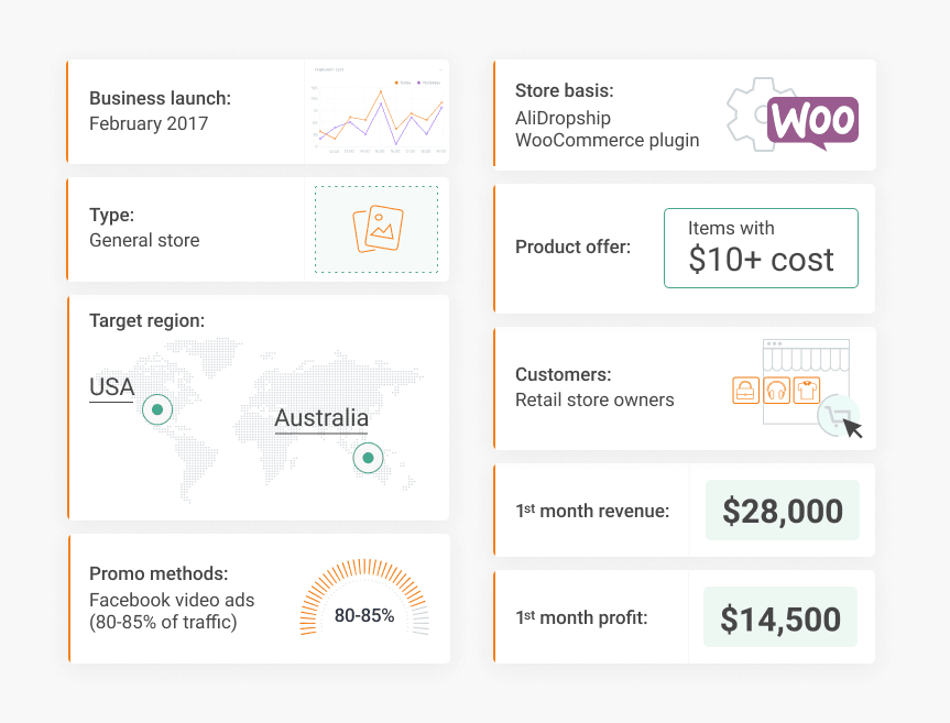 ecommerce-success-story_infographics.png