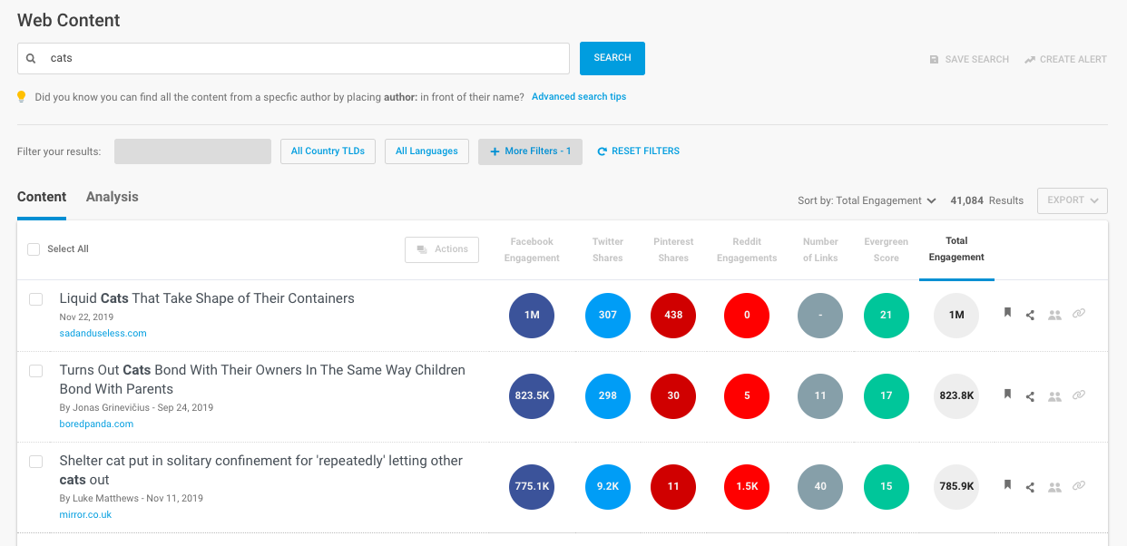 Find nice blog post to boost with buzzsumo