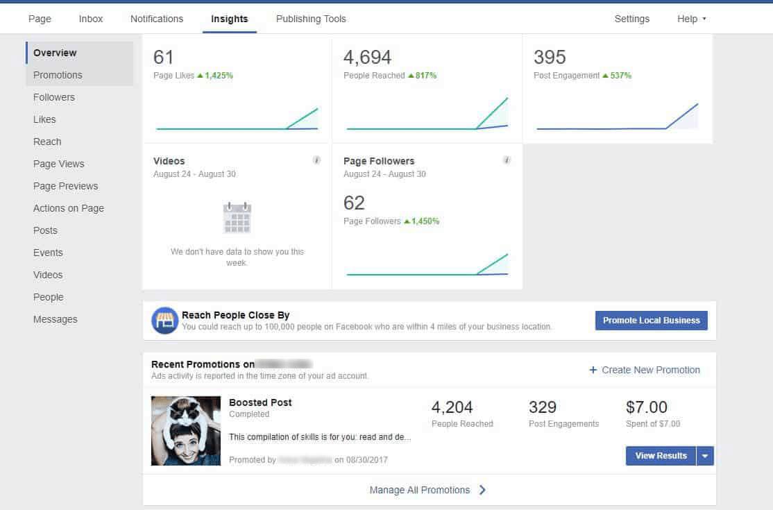 FB boost results