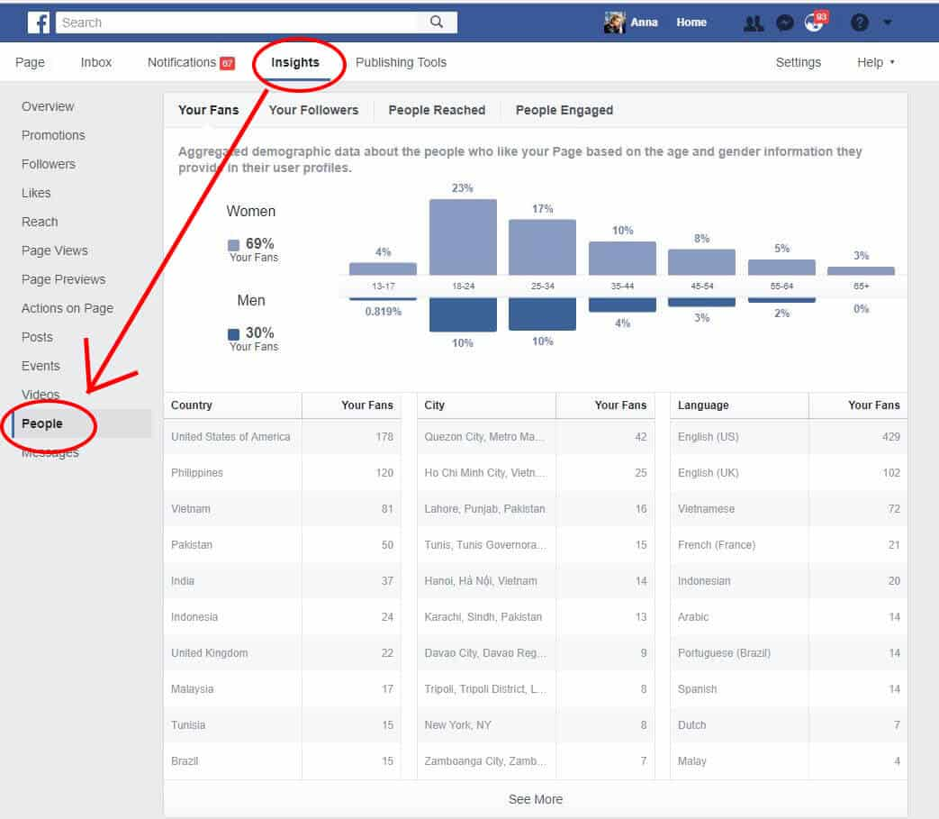 How to Boost a Post on Facebook for $7 and Attract 4,500+