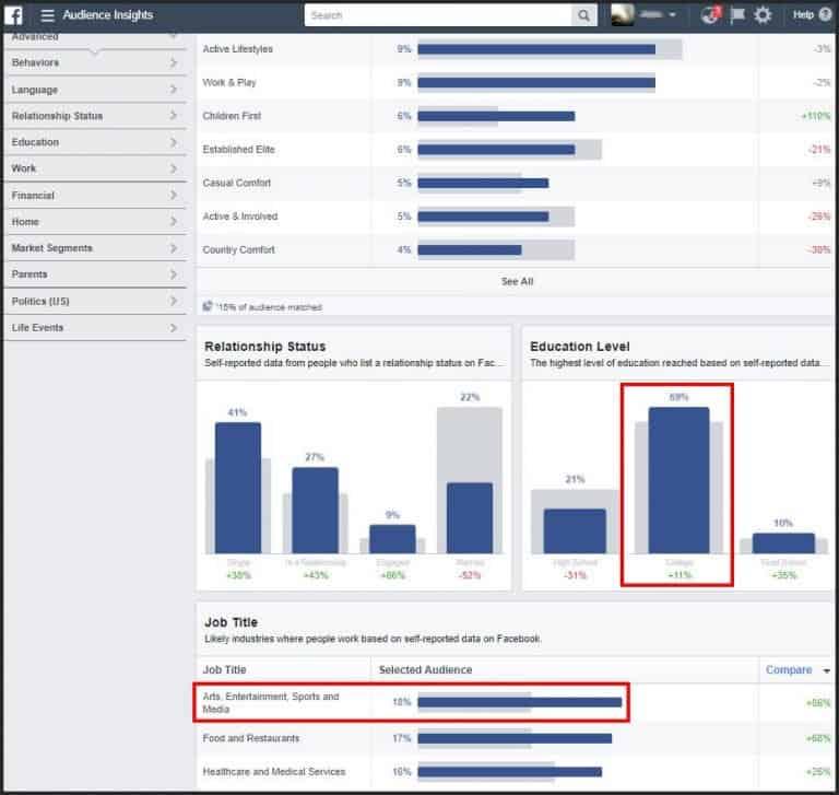 facebook target audience