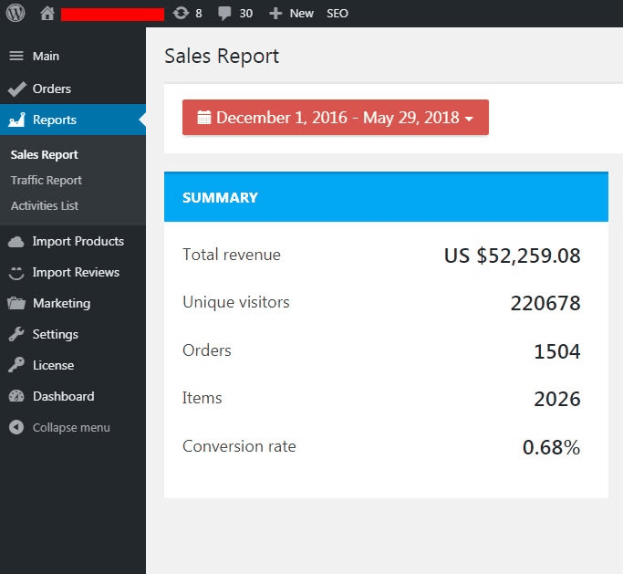 dropshipping income