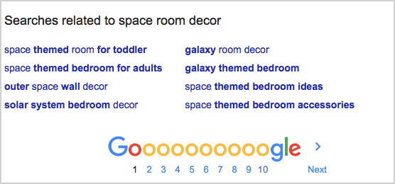 It Means That People Looking For Outer Space Decor Ideas Also Make These Exact Search Queries And Do This Commonly In Other Words Internet Users Type