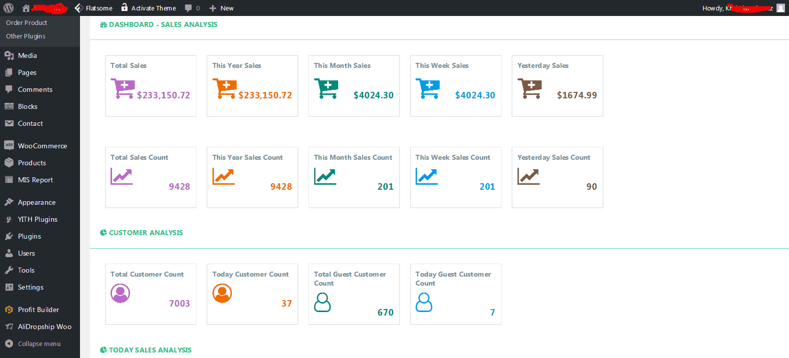 Selling high-ticket products: a store dashboard