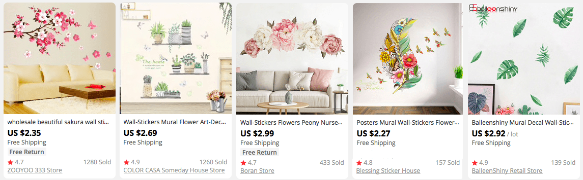 High Profit Margin Products: Room Decor