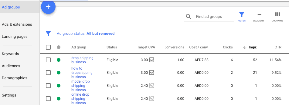 Well-structured ad groups in Google ads
