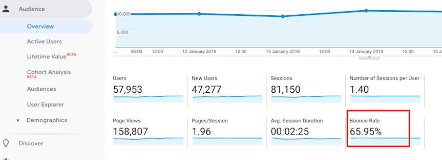 bounce-rate-metrics.png