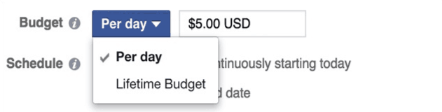 Daily budget of a Facebook ad campaign