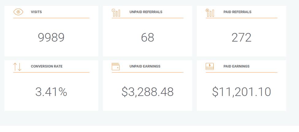 affiliate-revenues.png