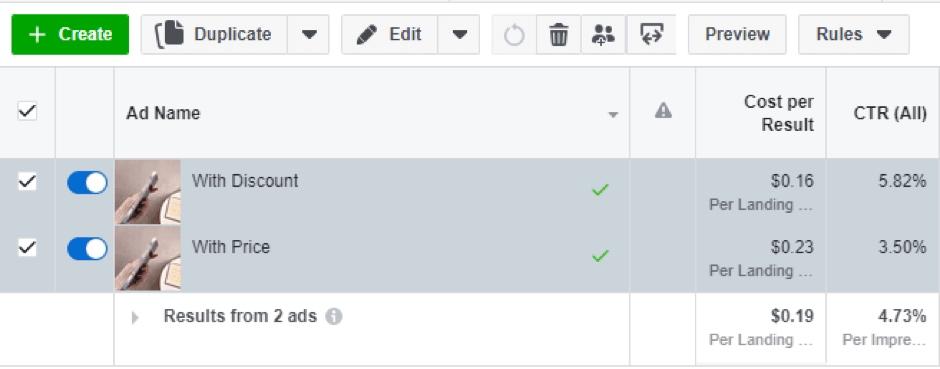 Facebook ad optimization: explaining discount