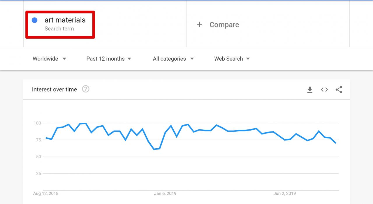 google-trends-niche-01-min-1280x700.png