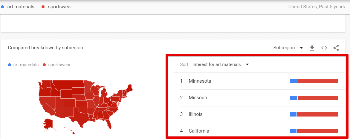 google-trends-niche-05-min.png
