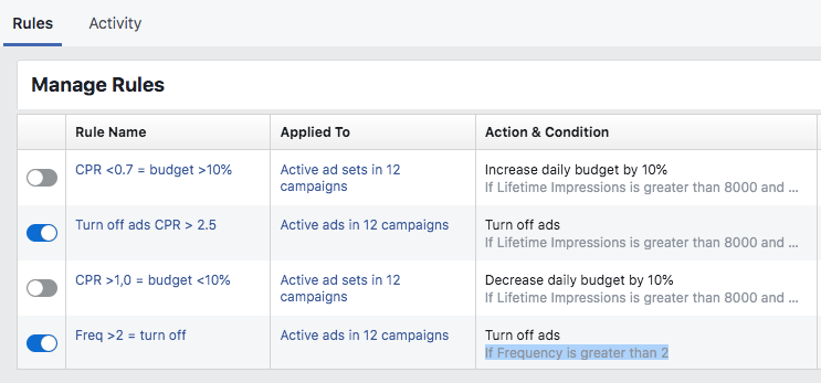 Facebook Automated optimization