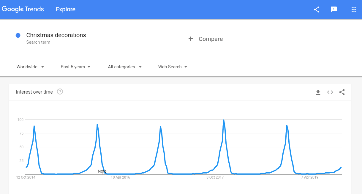 christmas-trends_1-min.png