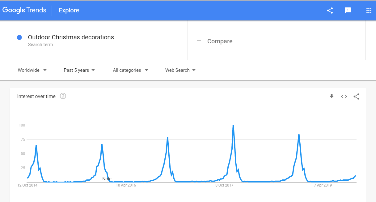 christmas-trends_2-min.png