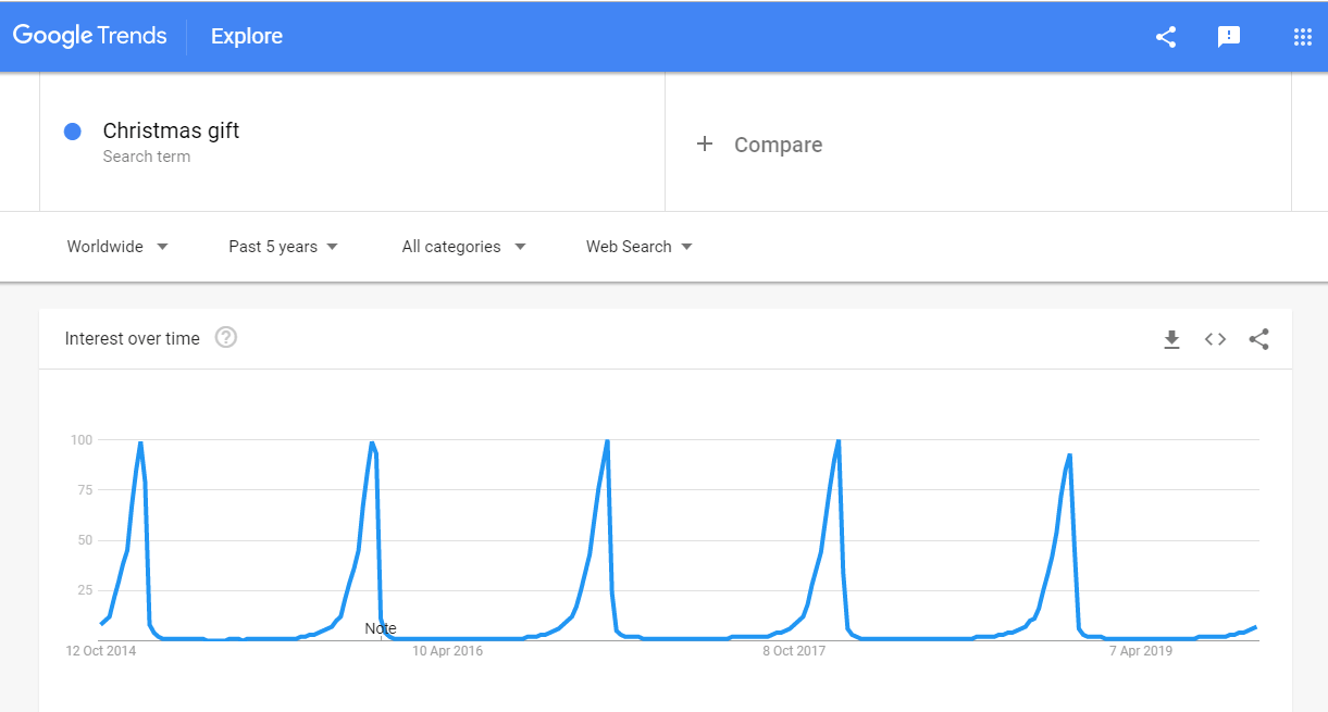 christmas-trends_4-min.png