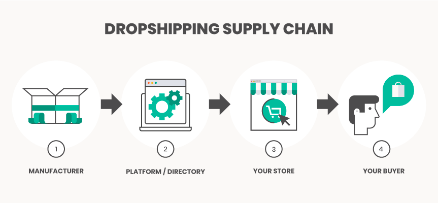 supply_chain-min.png
