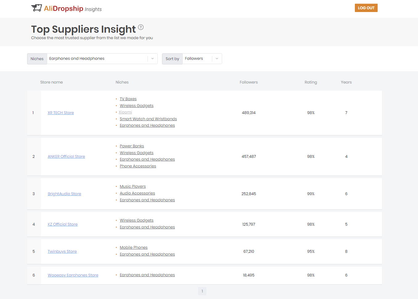 a screenshot with the best AliExpress stores with earphones