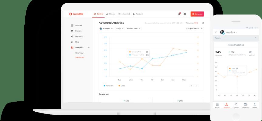 Tools for Instagram analytics: Crowdfire