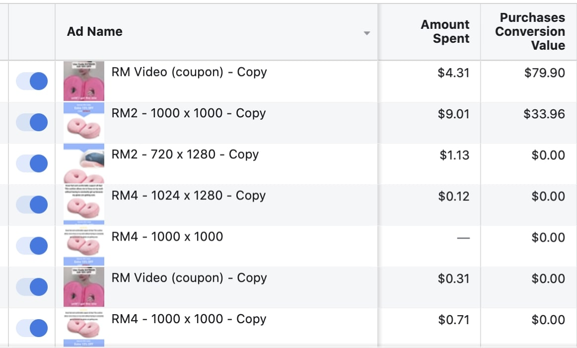Using remarketing campaigns to make $1,000 a month