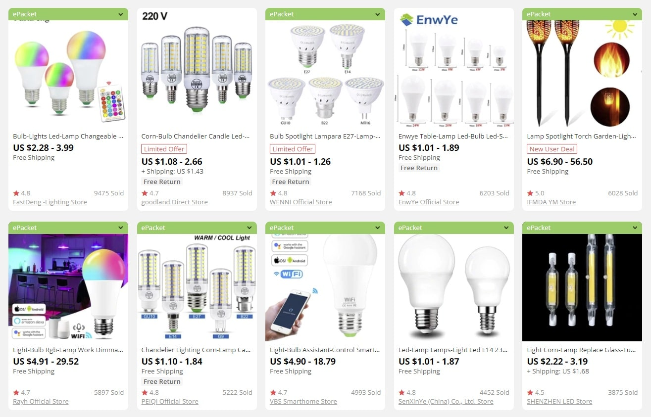 an image showing how entrepreneurs can gain from light bulbs
