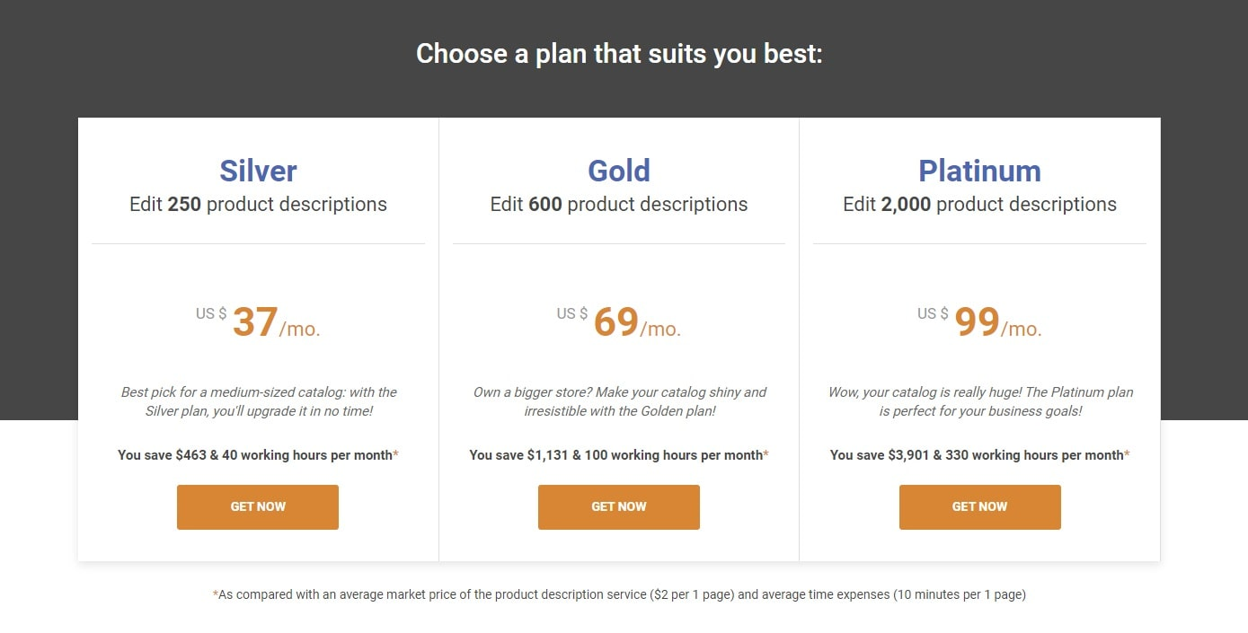 how much a product description generator costs