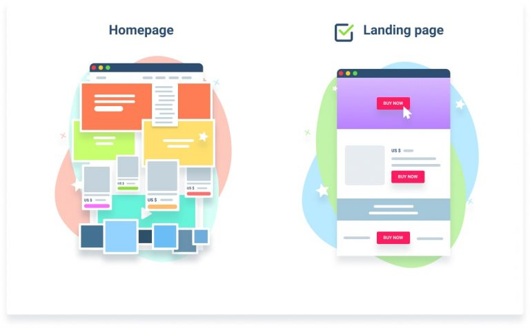 An effective Landing Page vs a Homepage