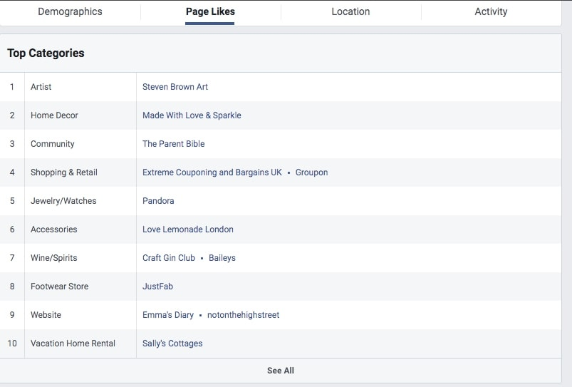 At the top of the Page Likes section of Audience Insights, you will find Top Categories block