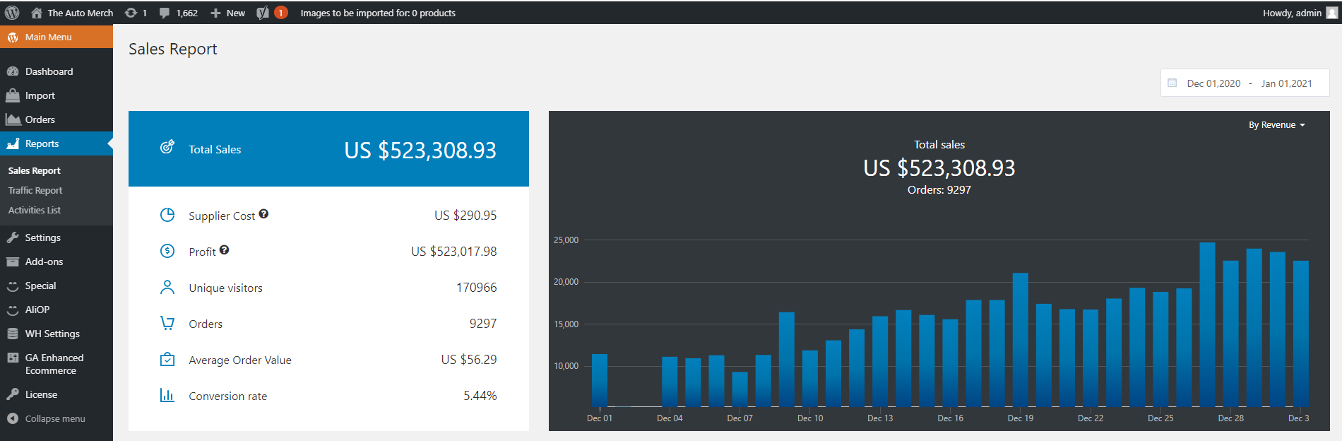 Top-dropshipping-store_monthly-performance.png