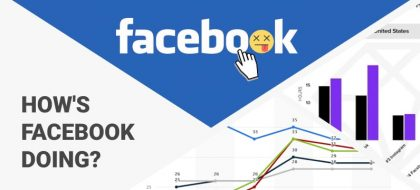 Is-Facebook-Dying_01-420x190.jpg