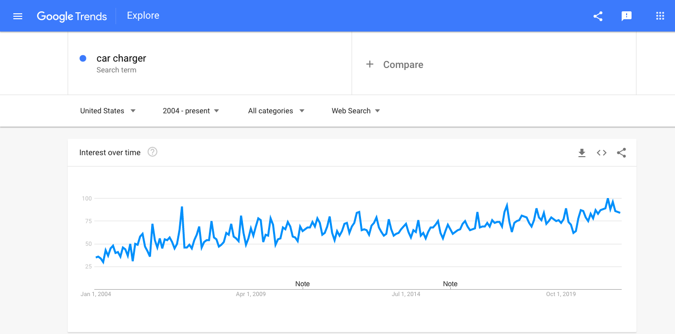 Google-Trends_car-charger.png