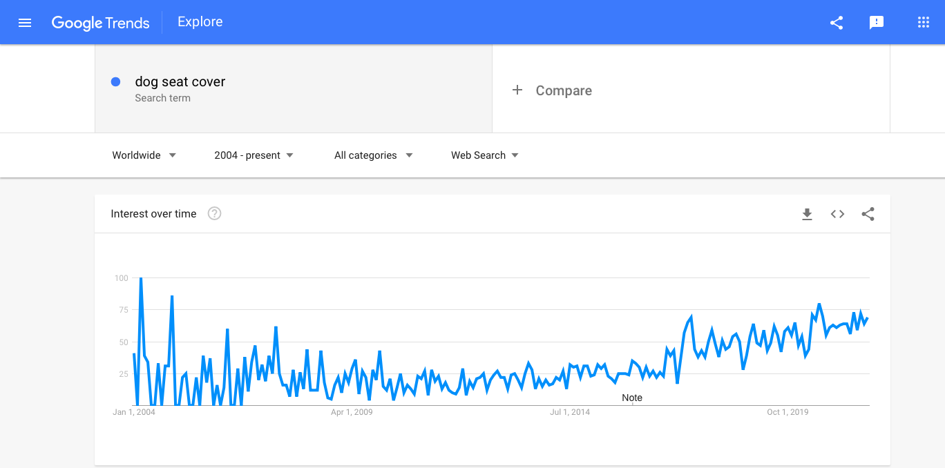 dog-seat-cover_Google-Trends.png